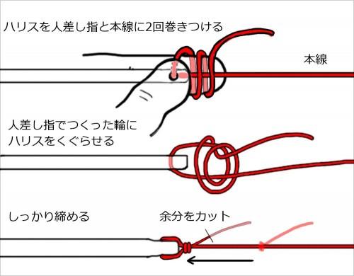 idoumusubi